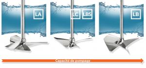 LUMPP fabricant d'agitateur propose différents profils d'hélice profilées performantes